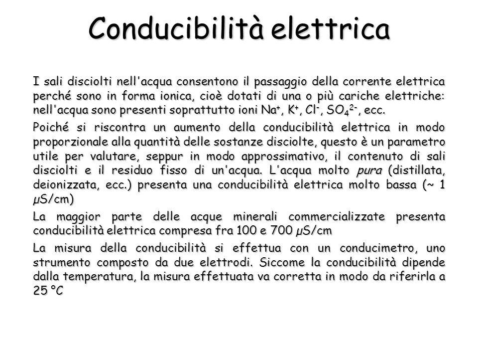 I sali disciolti nell'acqua consentono il passaggio della corrente elettrica perché sono in forma ionica, cioè dotati di una o più cariche elettriche: