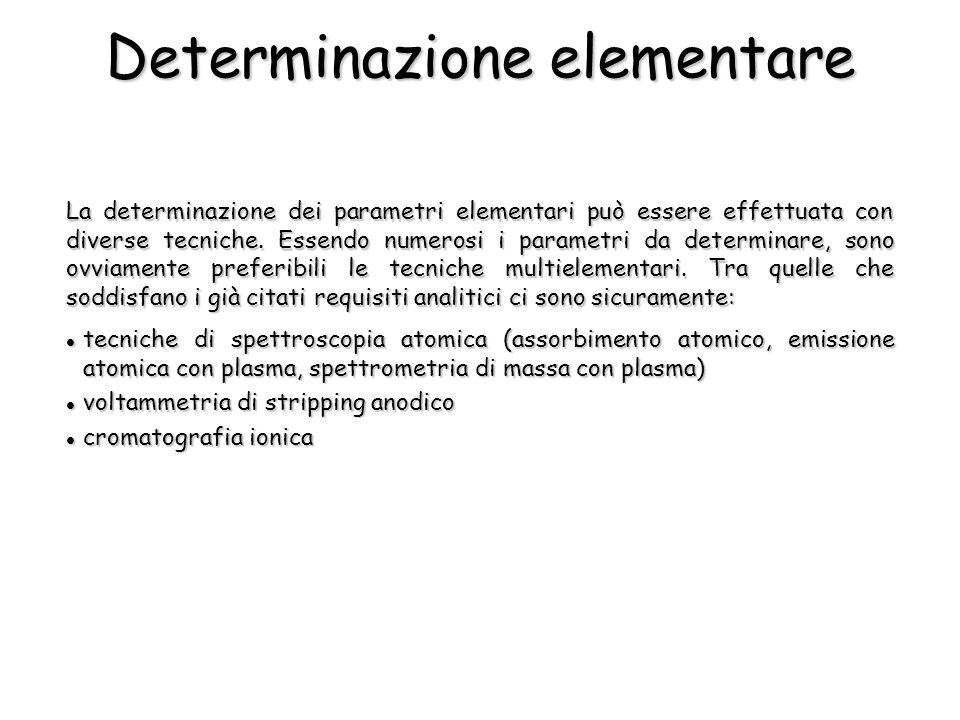 La determinazione dei parametri elementari può essere effettuata con diverse tecniche. Essendo numerosi i parametri da determinare, sono ovviamente pr