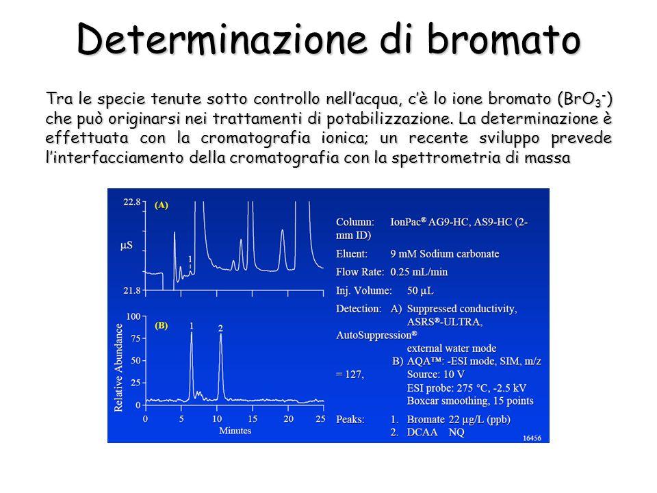 Determinazione di bromato Tra le specie tenute sotto controllo nellacqua, cè lo ione bromato (BrO 3 - ) che può originarsi nei trattamenti di potabili