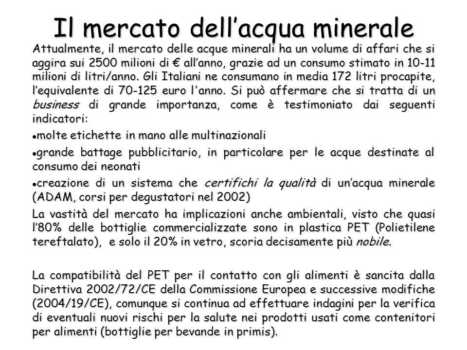 Attualmente, il mercato delle acque minerali ha un volume di affari che si aggira sui 2500 milioni di allanno, grazie ad un consumo stimato in 10-11 m