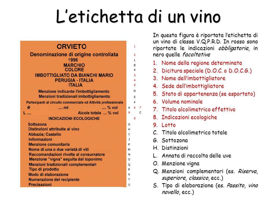 Letichetta di un vino In questa figura è riportata letichetta di un vino di classe V.Q.P.R.D. In rosso sono riportate le indicazioni obbligatorie, in