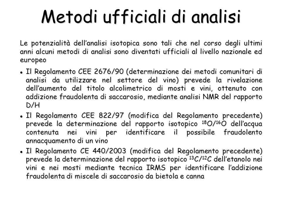 Le potenzialità dellanalisi isotopica sono tali che nel corso degli ultimi anni alcuni metodi di analisi sono diventati ufficiali al livello nazionale