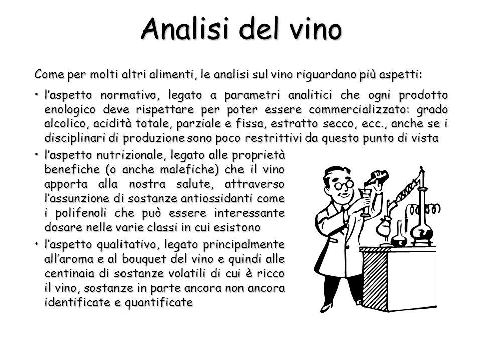 Analisi del vino Come per molti altri alimenti, le analisi sul vino riguardano più aspetti: laspetto normativo, legato a parametri analitici che ogni