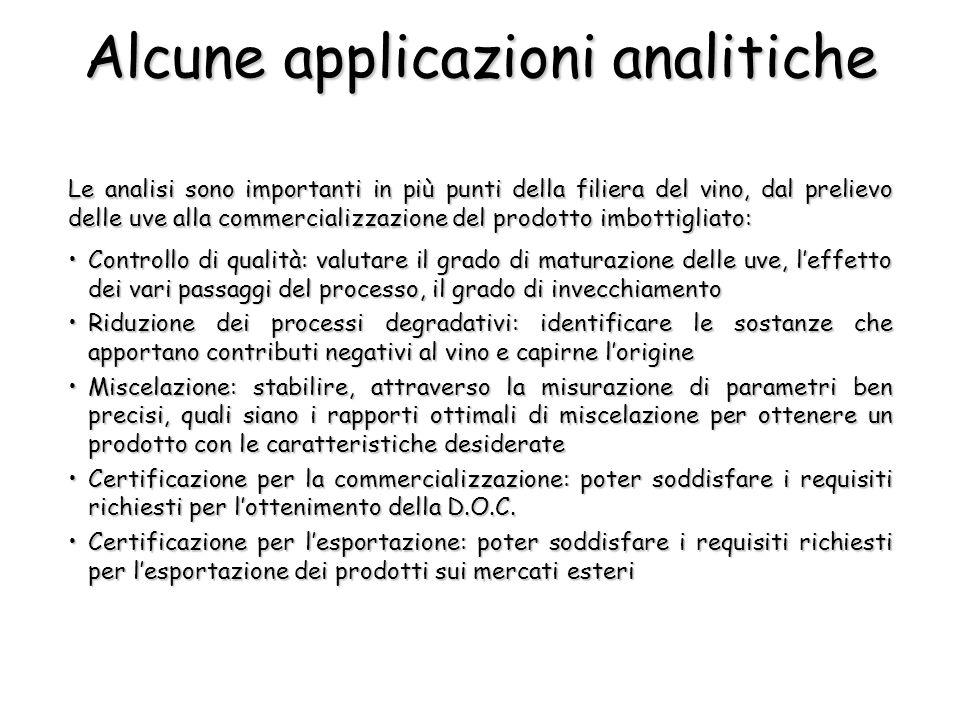 Alcune applicazioni analitiche Le analisi sono importanti in più punti della filiera del vino, dal prelievo delle uve alla commercializzazione del pro
