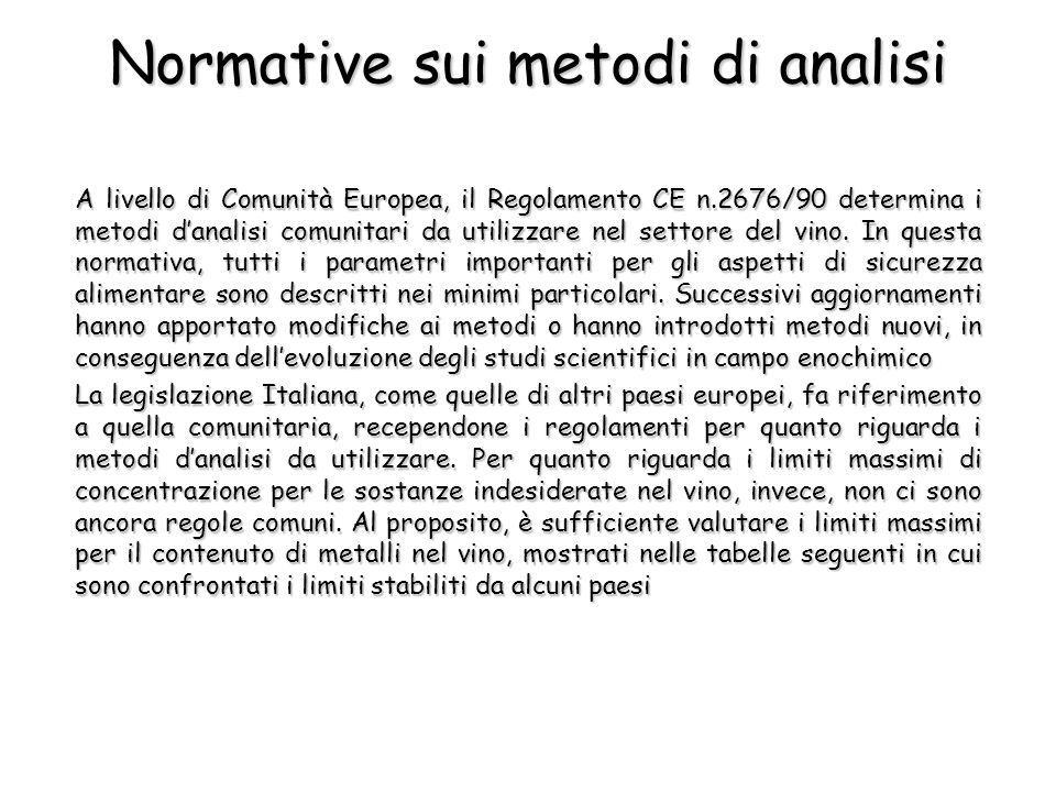 Normative sui metodi di analisi A livello di Comunità Europea, il Regolamento CE n.2676/90 determina i metodi danalisi comunitari da utilizzare nel se