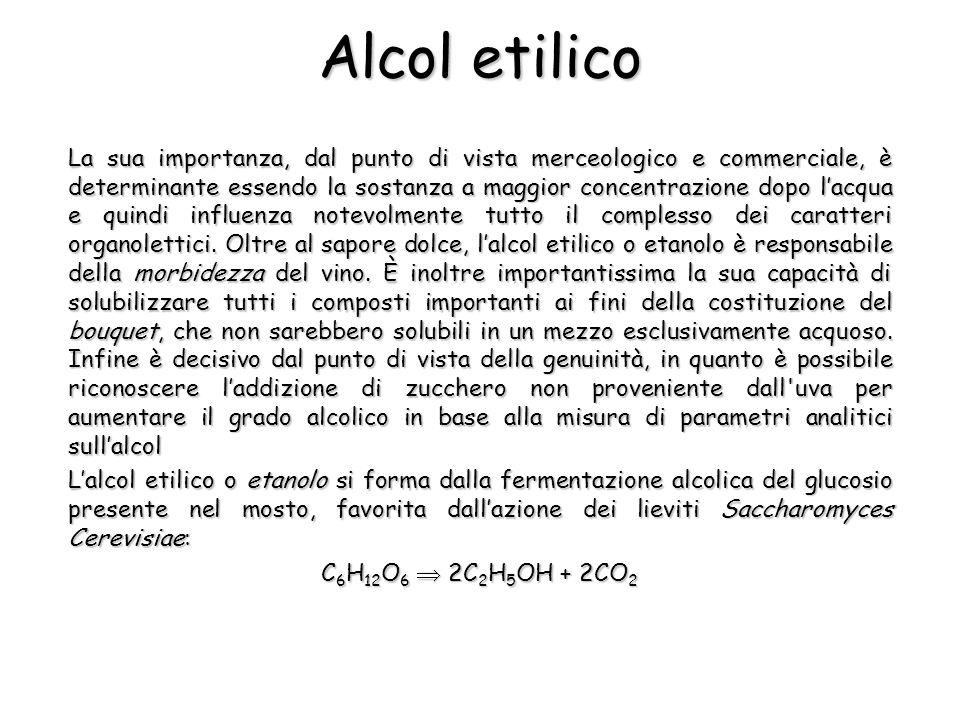 Alcol etilico La sua importanza, dal punto di vista merceologico e commerciale, è determinante essendo la sostanza a maggior concentrazione dopo lacqu