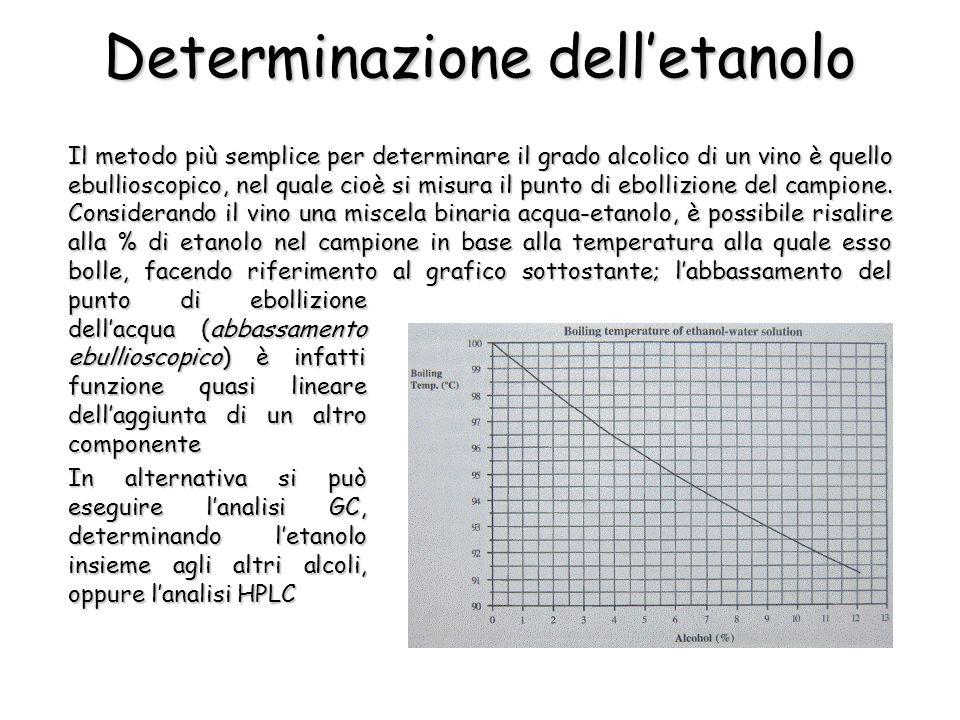 Determinazione delletanolo Il metodo più semplice per determinare il grado alcolico di un vino è quello ebullioscopico, nel quale cioè si misura il pu