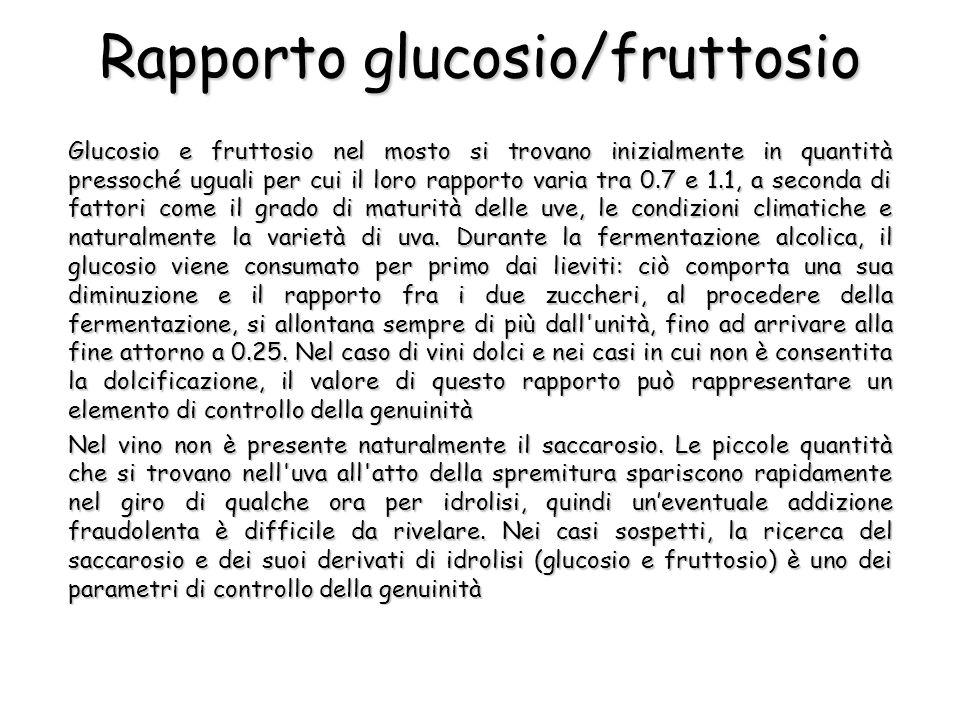 Rapporto glucosio/fruttosio Glucosio e fruttosio nel mosto si trovano inizialmente in quantità pressoché uguali per cui il loro rapporto varia tra 0.7