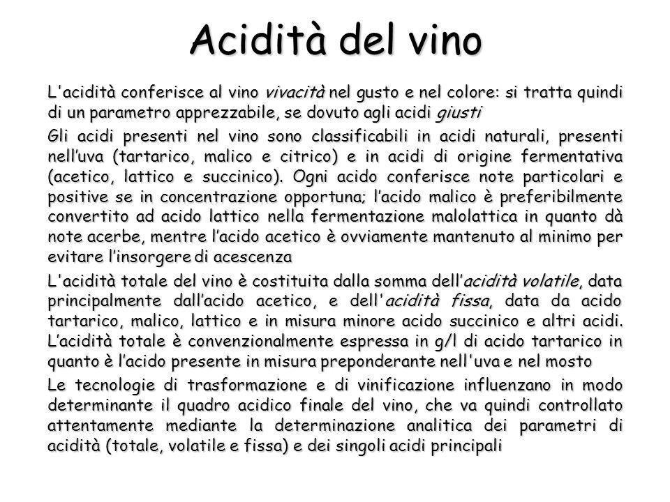 Acidità del vino L'acidità conferisce al vino vivacità nel gusto e nel colore: si tratta quindi di un parametro apprezzabile, se dovuto agli acidi giu