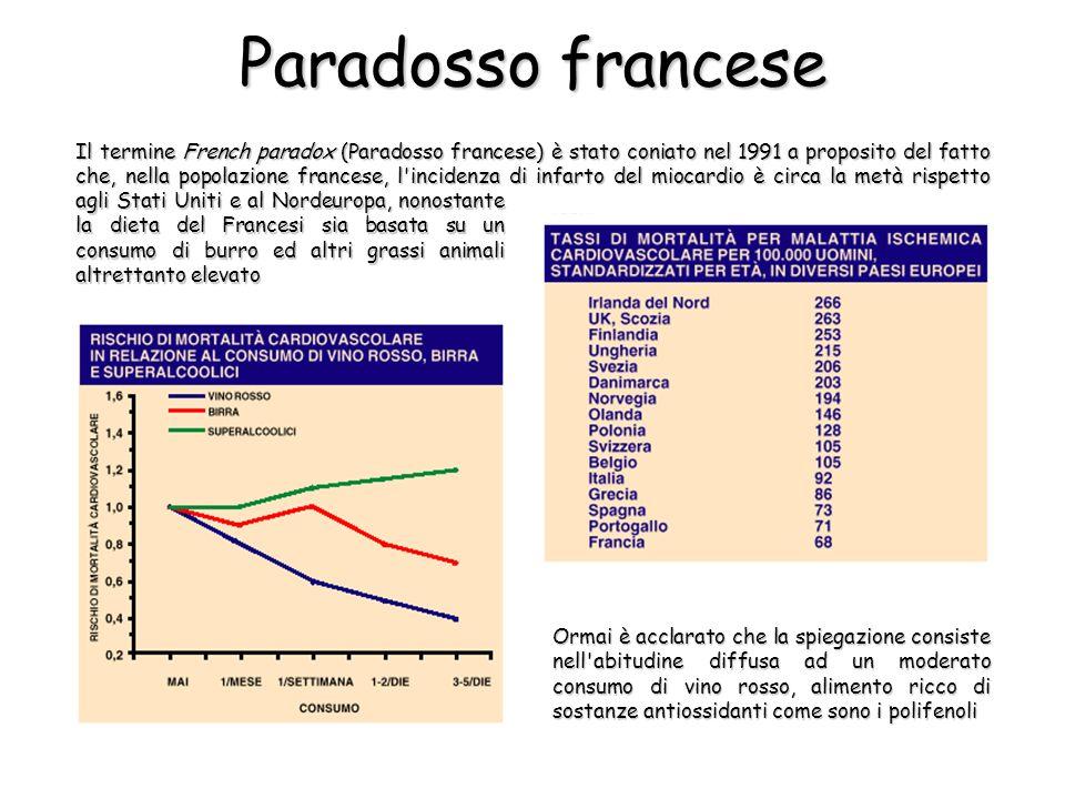 Paradosso francese Il termine French paradox (Paradosso francese) è stato coniato nel 1991 a proposito del fatto che, nella popolazione francese, l'in