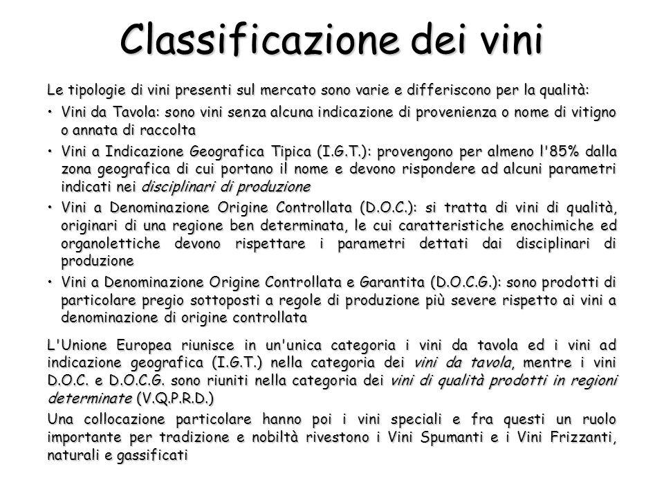 Estratto secco netto È un parametro importante: dà l idea della robustezza del vino.