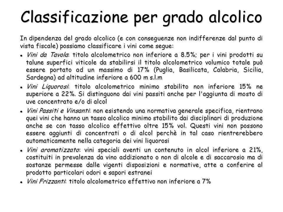 In dipendenza del grado alcolico (e con conseguenze non indifferenze dal punto di vista fiscale) possiamo classificare i vini come segue: Classificazi