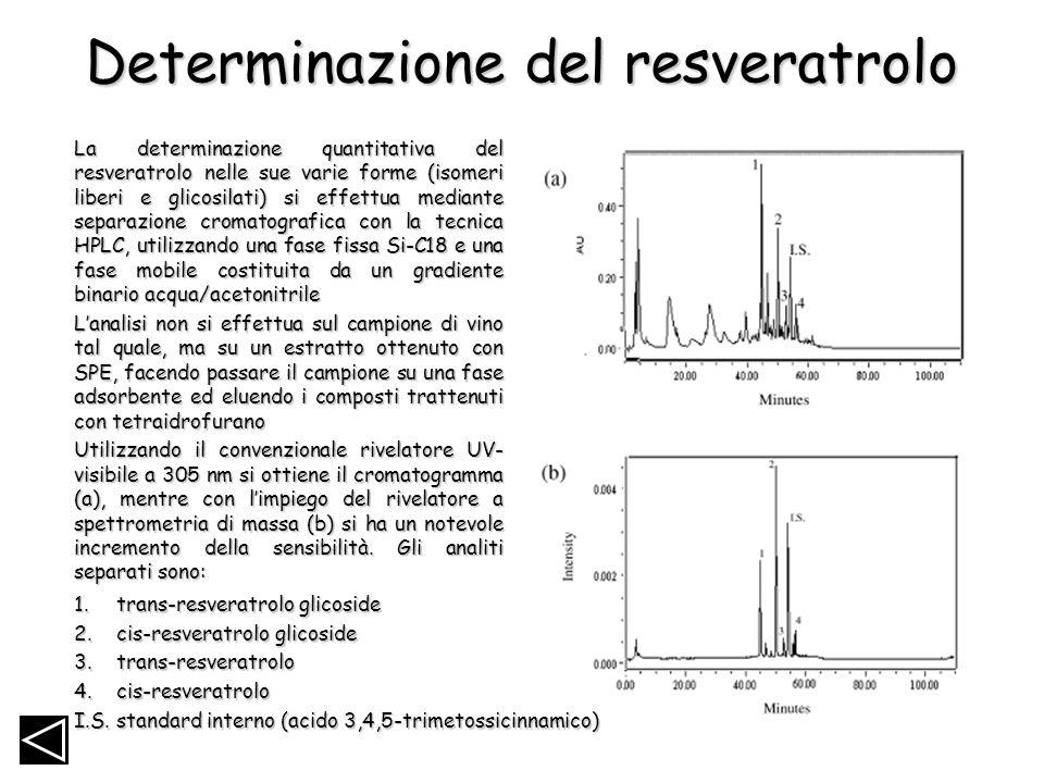 Determinazione del resveratrolo La determinazione quantitativa del resveratrolo nelle sue varie forme (isomeri liberi e glicosilati) si effettua media