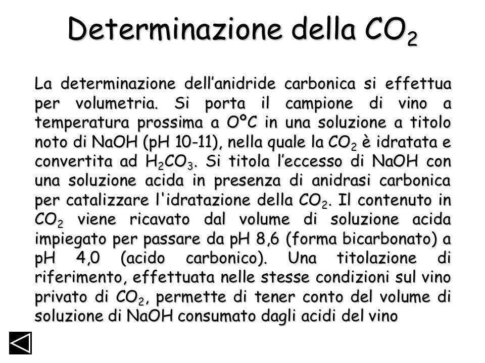 Determinazione della CO 2 La determinazione dellanidride carbonica si effettua per volumetria. Si porta il campione di vino a temperatura prossima a O