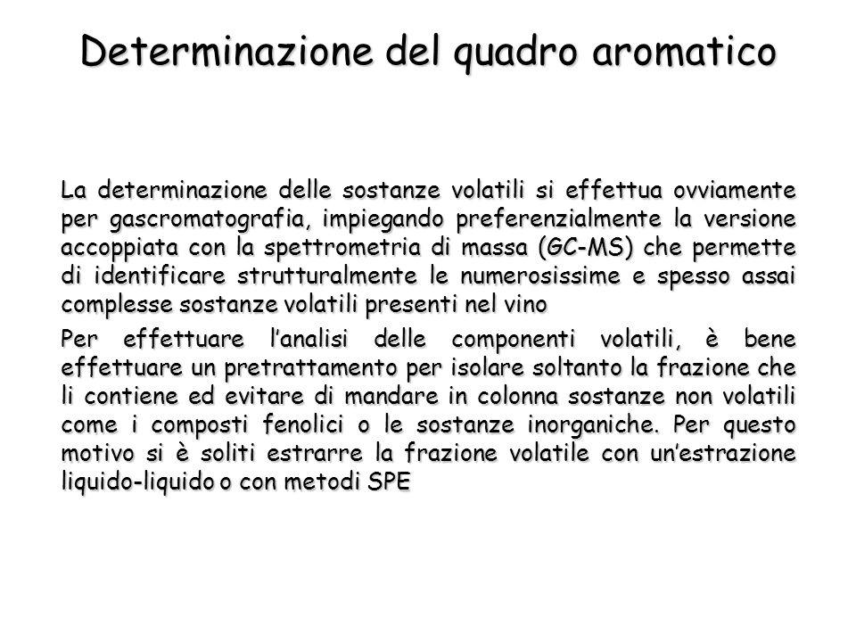 La determinazione delle sostanze volatili si effettua ovviamente per gascromatografia, impiegando preferenzialmente la versione accoppiata con la spet