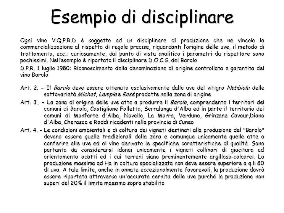 Esempio di disciplinare Ogni vino V.Q.P.R.D è soggetto ad un disciplinare di produzione che ne vincola la commercializzazione al rispetto di regole pr