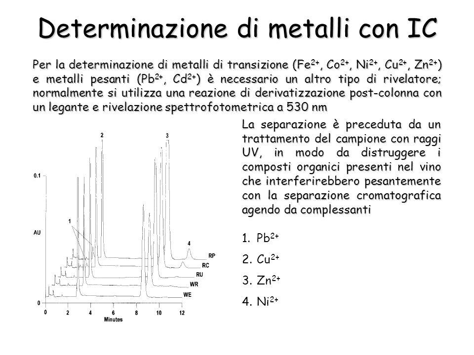 Per la determinazione di metalli di transizione (Fe 2+, Co 2+, Ni 2+, Cu 2+, Zn 2+ ) e metalli pesanti (Pb 2+, Cd 2+ ) è necessario un altro tipo di r