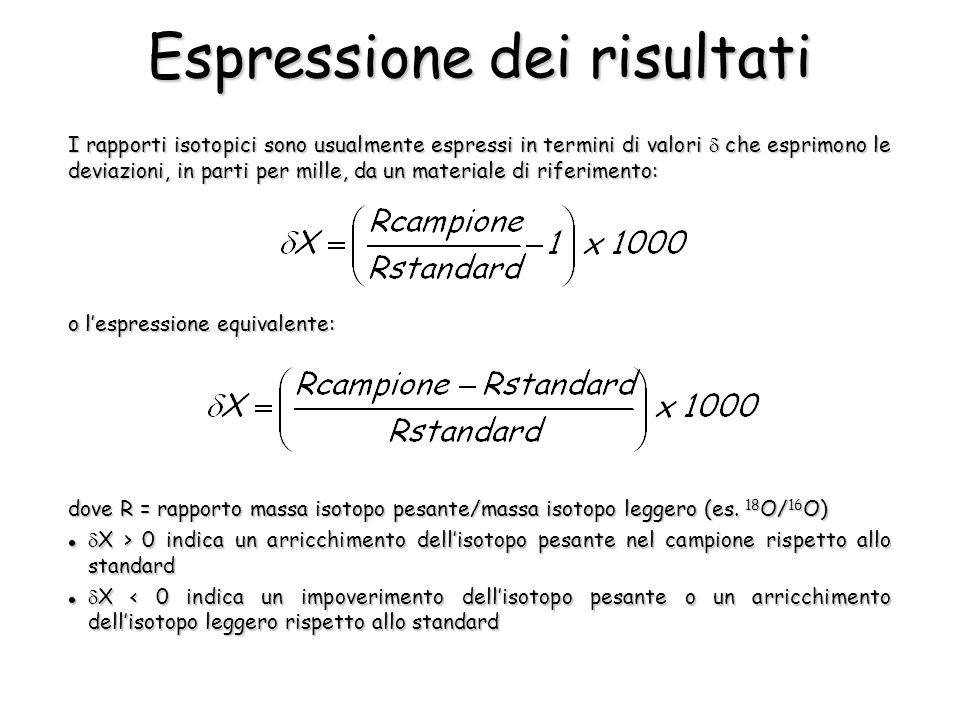 I rapporti isotopici sono usualmente espressi in termini di valori che esprimono le deviazioni, in parti per mille, da un materiale di riferimento: o