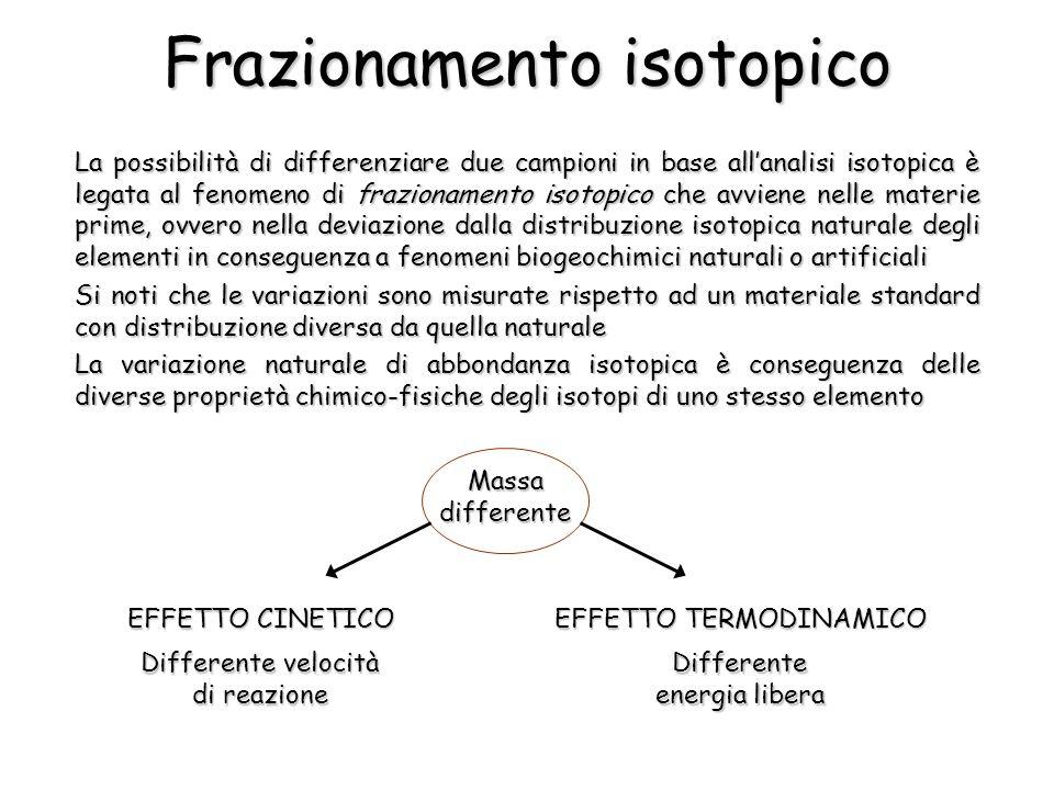 La possibilità di differenziare due campioni in base allanalisi isotopica è legata al fenomeno di frazionamento isotopico che avviene nelle materie pr