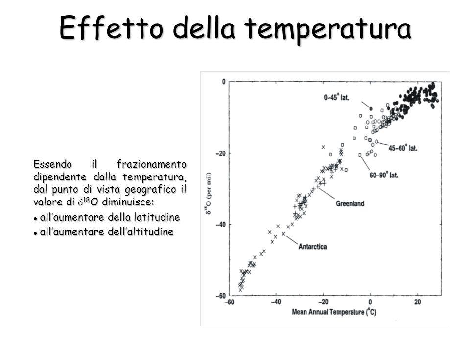 Effetto della temperatura Essendo il frazionamento dipendente dalla temperatura, dal punto di vista geografico il valore di 18 O diminuisce: allaument