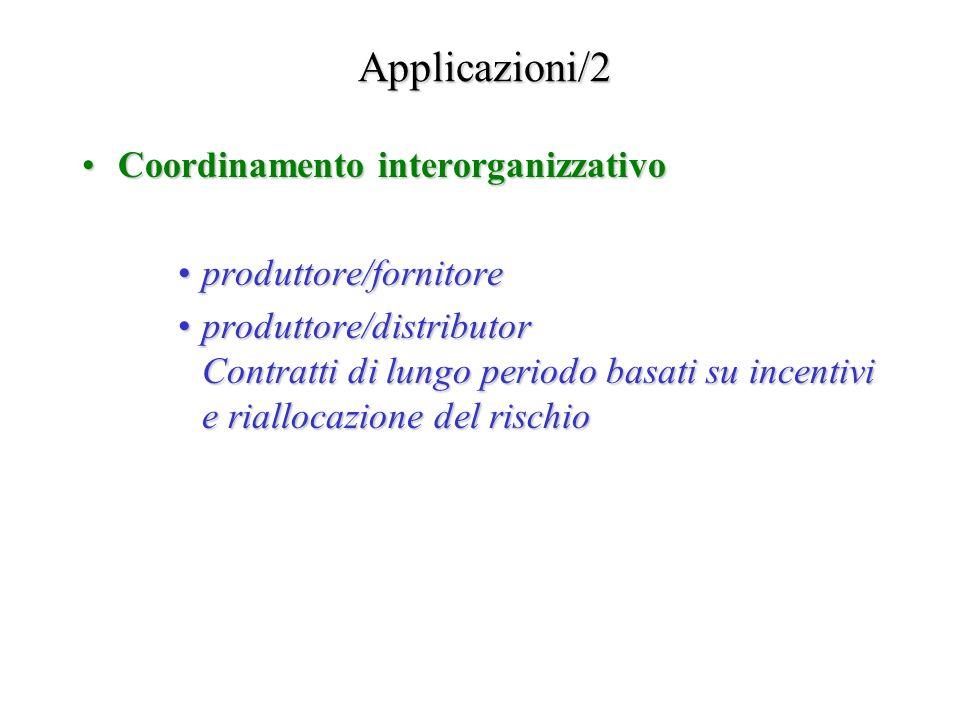 Applicazioni/2 Coordinamento interorganizzativoCoordinamento interorganizzativo produttore/fornitoreproduttore/fornitore produttore/distributor Contra