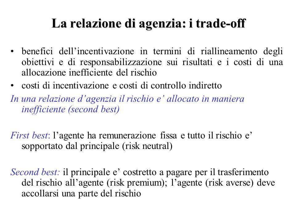 La relazione di agenzia: i trade-off benefici dellincentivazione in termini di riallineamento degli obiettivi e di responsabilizzazione sui risultati