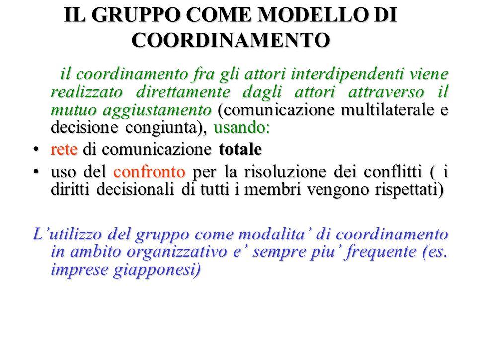 IL GRUPPO COME MODELLO DI COORDINAMENTO il coordinamento fra gli attori interdipendenti viene realizzato direttamente dagli attori attraverso il mutuo