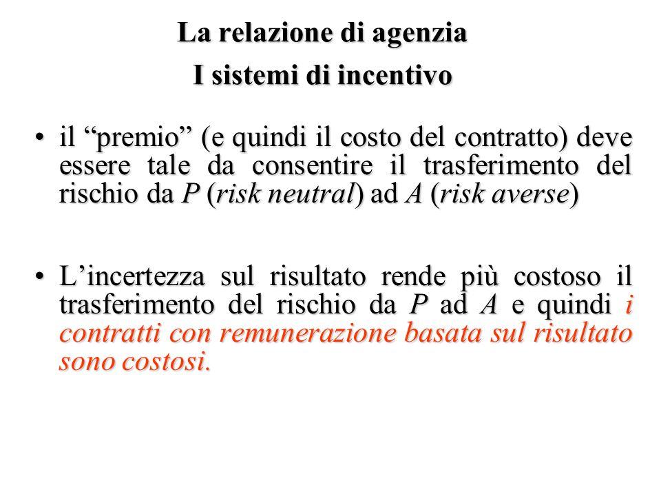 La relazione di agenzia I sistemi di incentivo il premio (e quindi il costo del contratto) deve essere tale da consentire il trasferimento del rischio