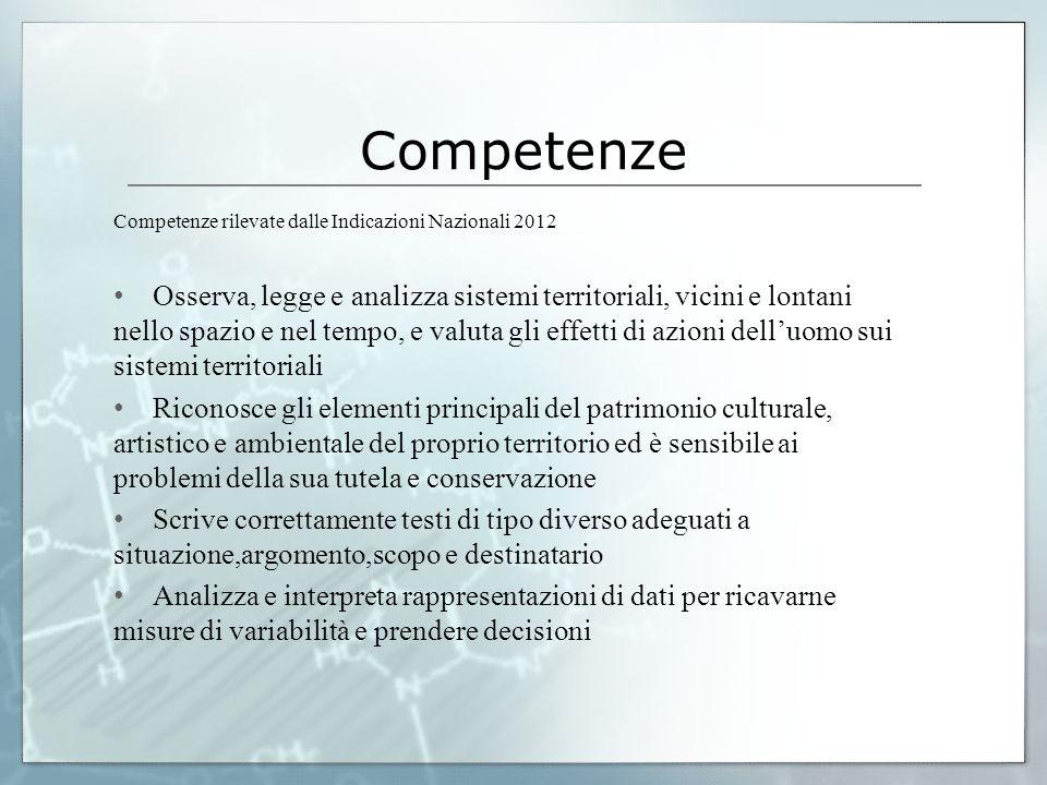 Competenze Competenze rilevate dalle Indicazioni Nazionali 2012 Osserva, legge e analizza sistemi territoriali, vicini e lontani nello spazio e nel te