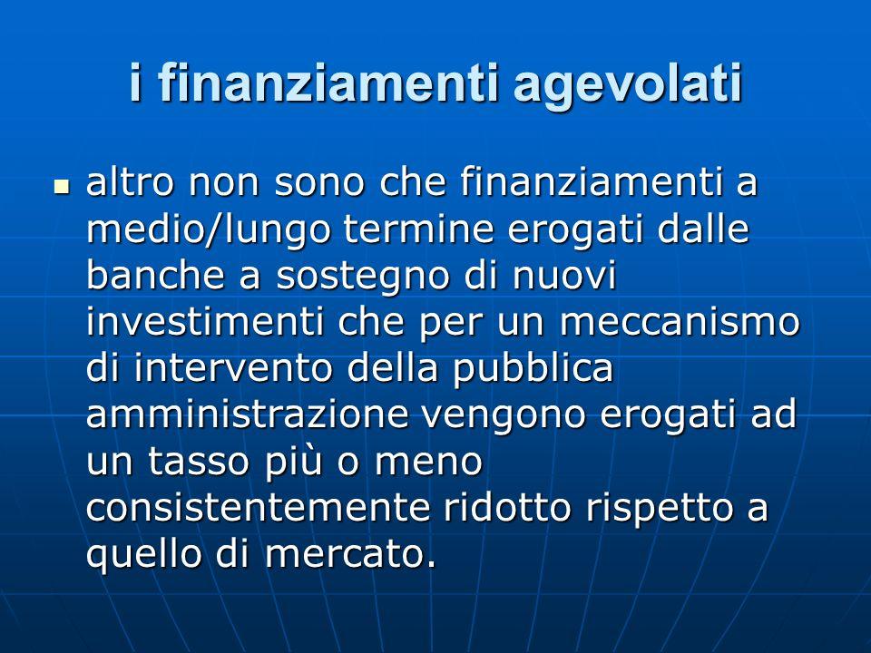 Fondo di rotazione Agevolazione permanente che consiste in un contributo in conto interessi Agevolazione permanente che consiste in un contributo in conto interessi