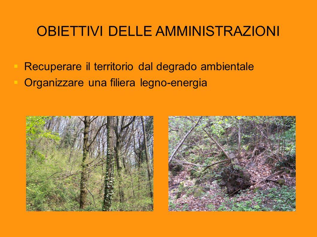 OBIETTIVI DELLE AMMINISTRAZIONI Recuperare il territorio dal degrado ambientale Organizzare una filiera legno-energia