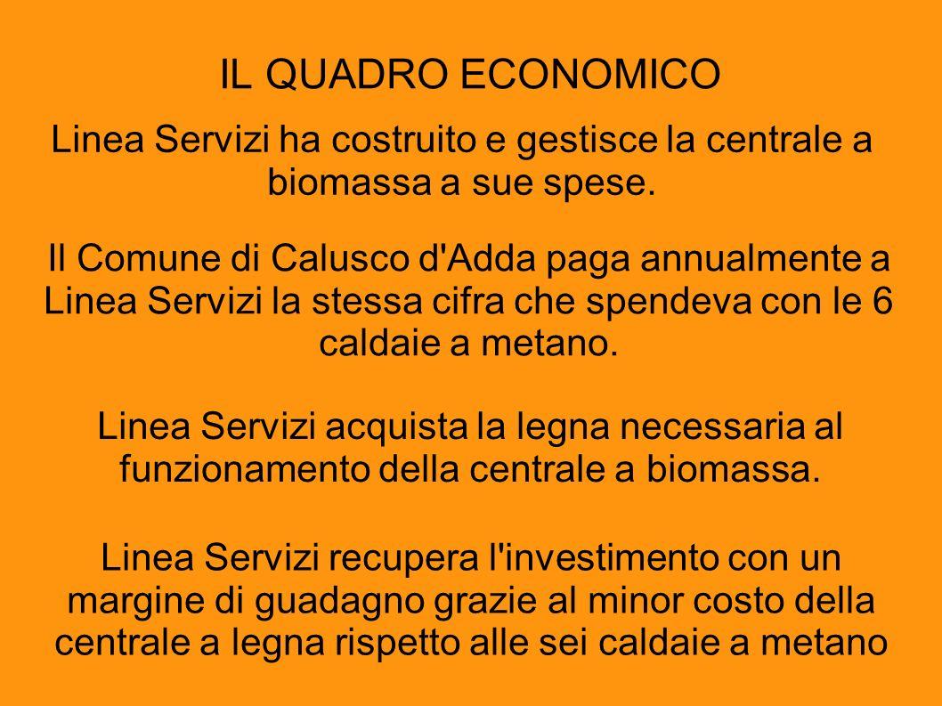 IL QUADRO ECONOMICO Il Comune di Calusco d'Adda paga annualmente a Linea Servizi la stessa cifra che spendeva con le 6 caldaie a metano. Linea Servizi