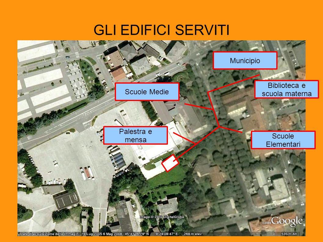 GLI EDIFICI SERVITI Scuole Medie Palestra e mensa Municipio Scuole Elementari Biblioteca e scuola materna