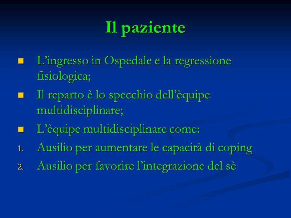Il paziente Lingresso in Ospedale e la regressione fisiologica; Lingresso in Ospedale e la regressione fisiologica; Il reparto è lo specchio dellèquip