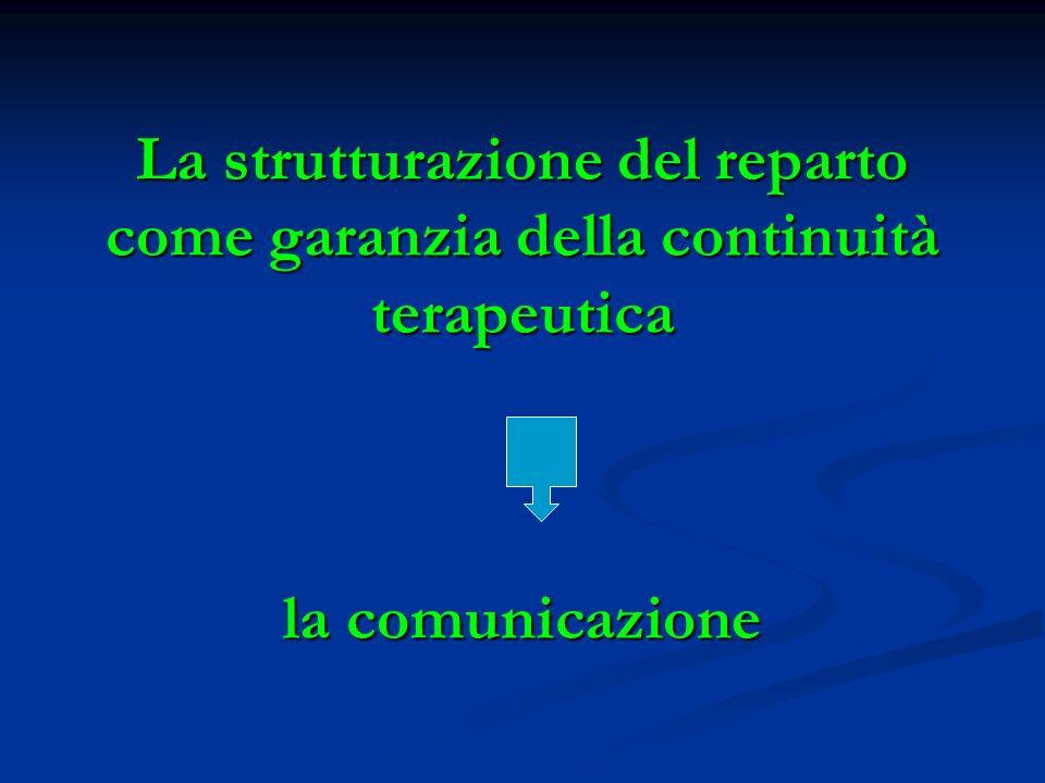 La strutturazione del reparto come garanzia della continuità terapeutica la comunicazione