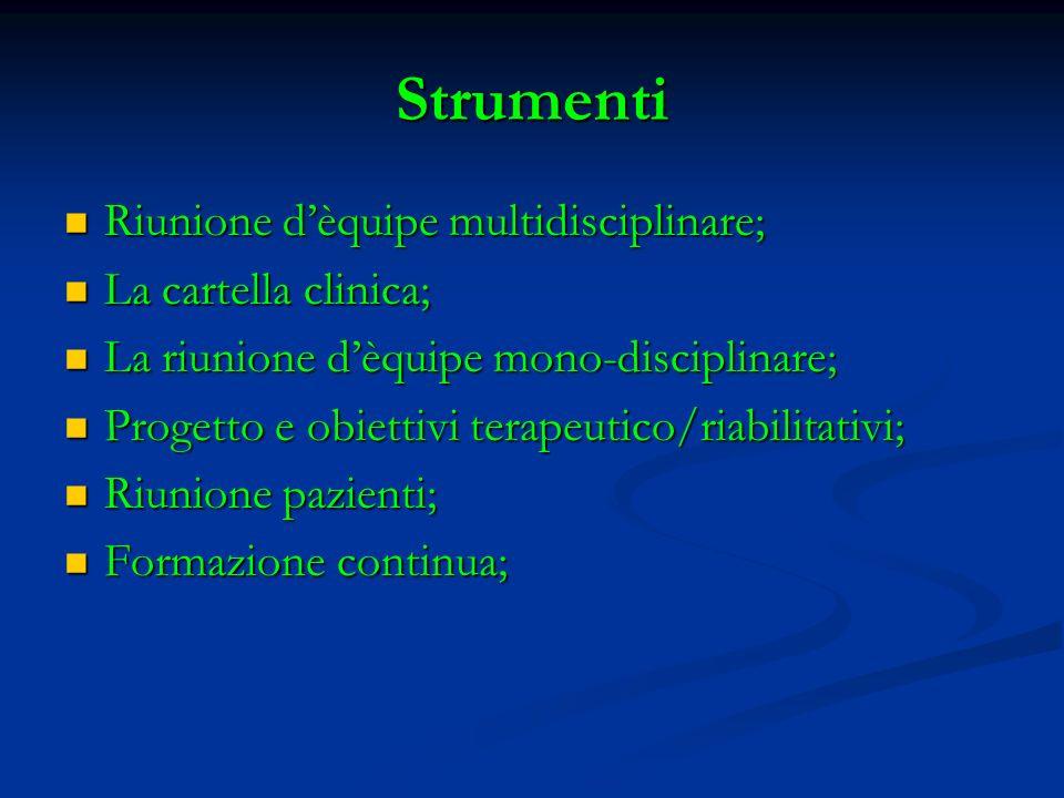 Strumenti Riunione dèquipe multidisciplinare; Riunione dèquipe multidisciplinare; La cartella clinica; La cartella clinica; La riunione dèquipe mono-d