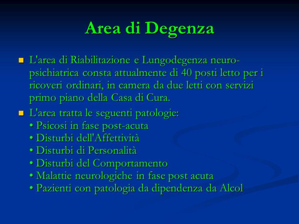 Area di Degenza L'area di Riabilitazione e Lungodegenza neuro- psichiatrica consta attualmente di 40 posti letto per i ricoveri ordinari, in camera da