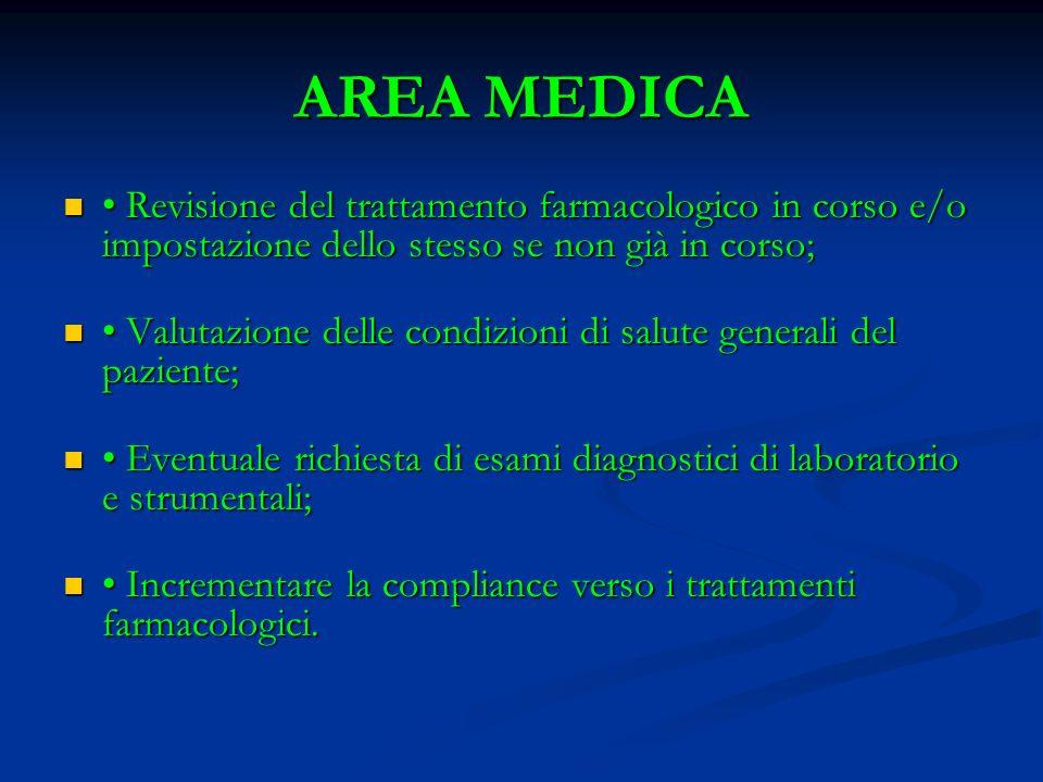AREA MEDICA Revisione del trattamento farmacologico in corso e/o impostazione dello stesso se non già in corso; Revisione del trattamento farmacologic
