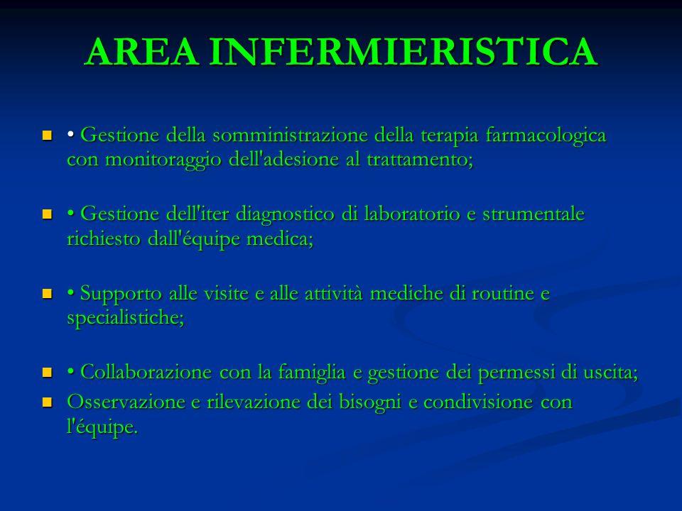 AREA INFERMIERISTICA Gestione della somministrazione della terapia farmacologica con monitoraggio dell'adesione al trattamento; Gestione della sommini