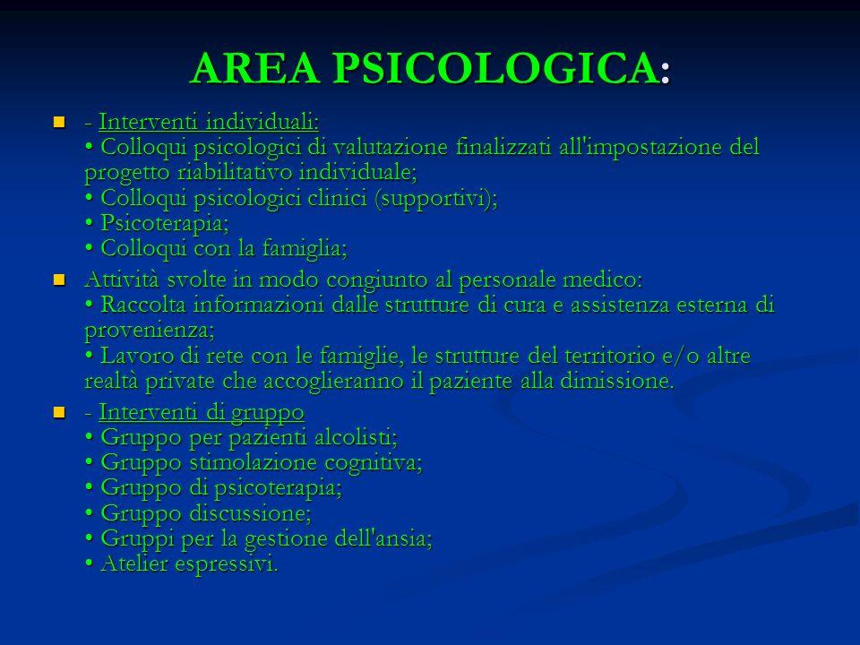 AREA PSICOLOGICA: - Interventi individuali: Colloqui psicologici di valutazione finalizzati all'impostazione del progetto riabilitativo individuale; C