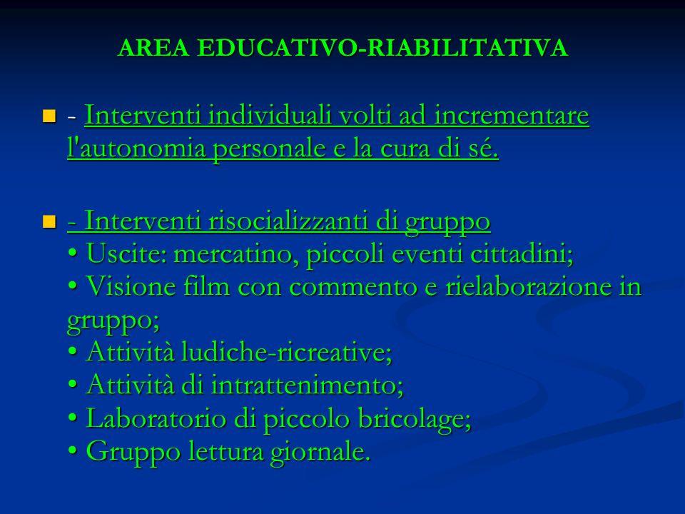 AREA EDUCATIVO-RIABILITATIVA - Interventi individuali volti ad incrementare l'autonomia personale e la cura di sé. - Interventi individuali volti ad i
