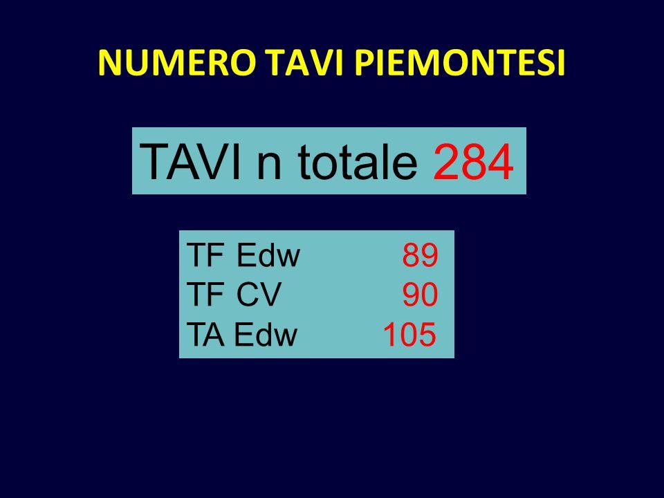NUMERO TAVI PIEMONTESI TF Edw 89 TF CV 90 TA Edw 105 TAVI n totale 284