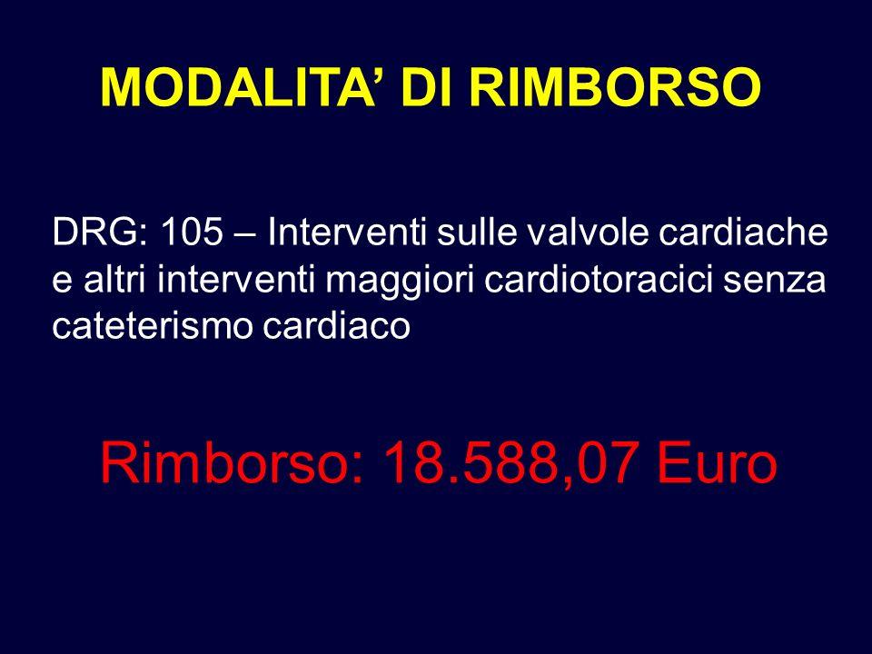 MODALITA DI RIMBORSO DRG: 105 – Interventi sulle valvole cardiache e altri interventi maggiori cardiotoracici senza cateterismo cardiaco Rimborso: 18.588,07 Euro