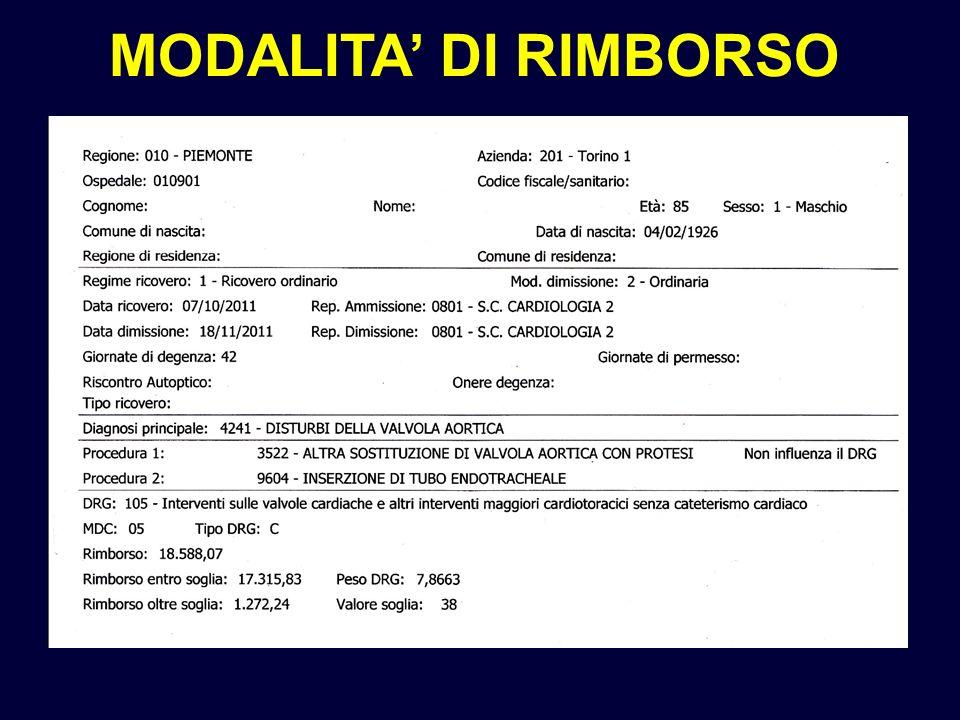 MODALITA DI RIMBORSO