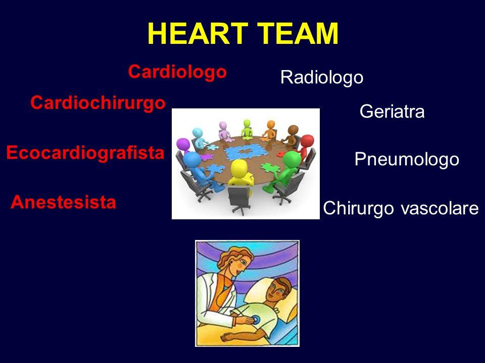Cardiochirurgo Cardiologo Anestesista Ecocardiografista Radiologo Chirurgo vascolare Geriatra Pneumologo HEART TEAM