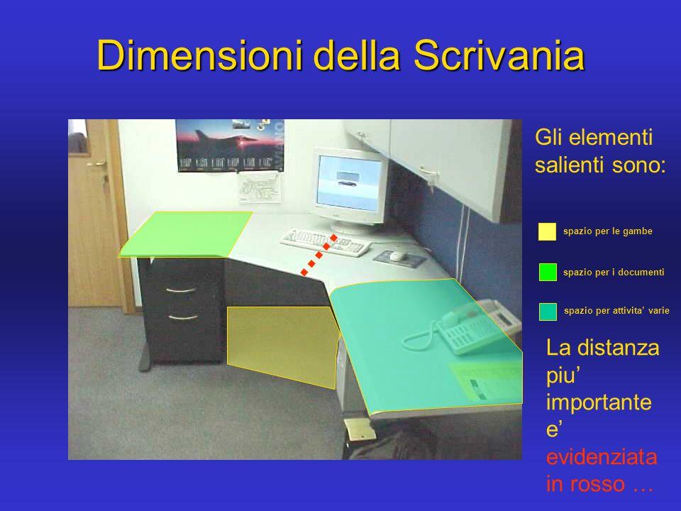 Gli elementi salienti sono: La distanza piu importante e evidenziata in rosso … spazio per le gambe spazio per i documenti spazio per attivita varie D
