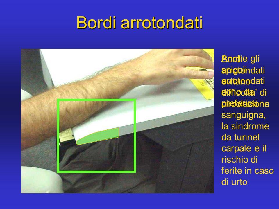 Bordi arrotondati Bordi arrotondati evitano difficolta di circolazione sanguigna, la sindrome da tunnel carpale e il rischio di ferite in caso di urto