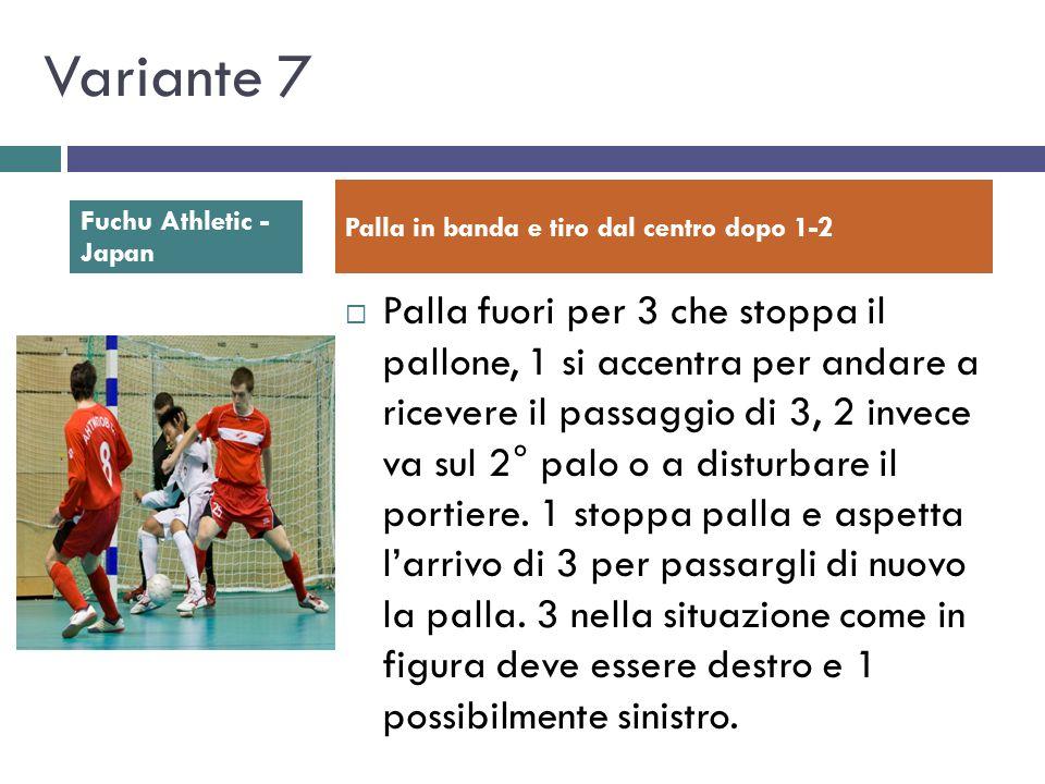 Palla fuori per 3 che stoppa il pallone, 1 si accentra per andare a ricevere il passaggio di 3, 2 invece va sul 2° palo o a disturbare il portiere. 1