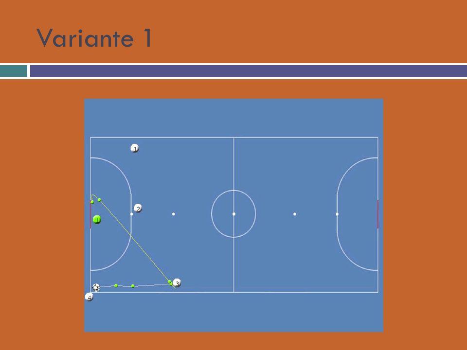 Palla fuori per 3 che cambia campo per 1 in banda opposta; 2 si allarga verso la banda per ricevere il passaggio di 1.