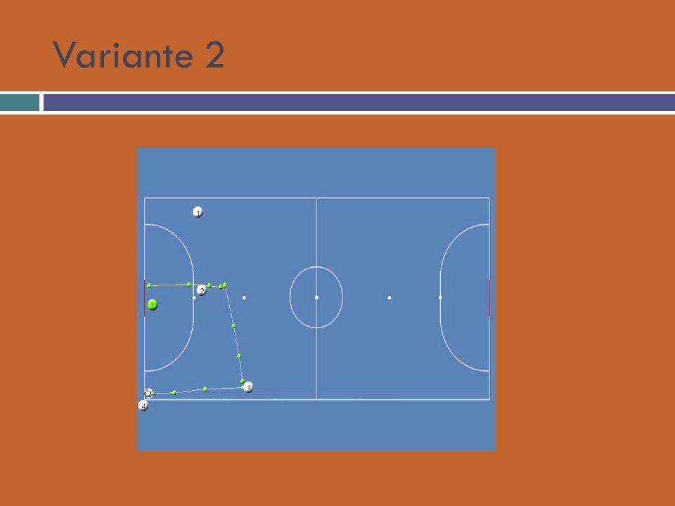 Palla fuori per 3 che stoppa il pallone, 1 si accentra per andare a ricevere il passaggio di 3, 2 invece va sul 2° palo o a disturbare il portiere.